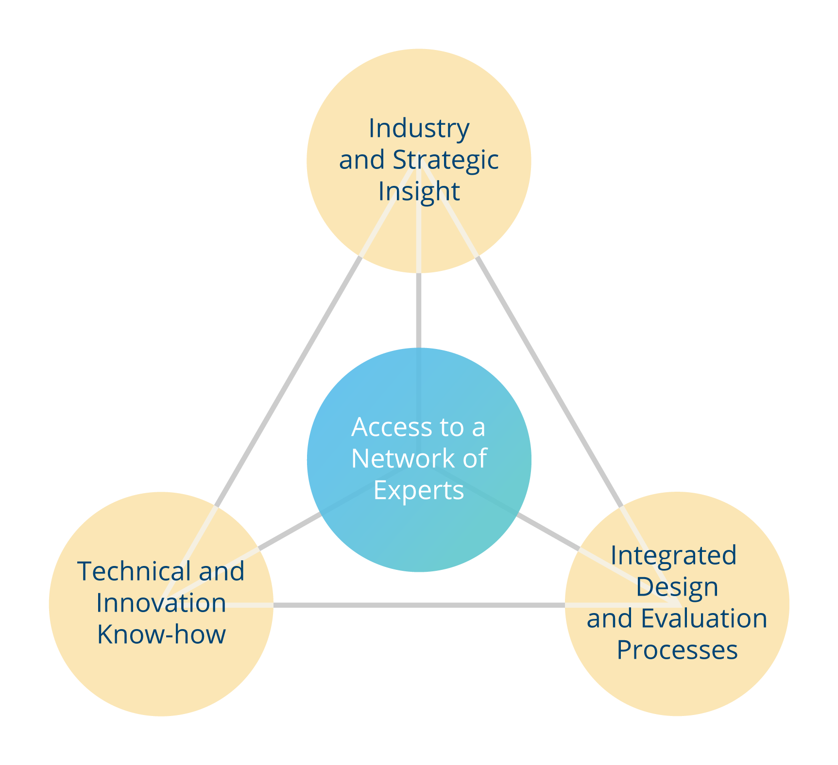 VCI-diagrams-06