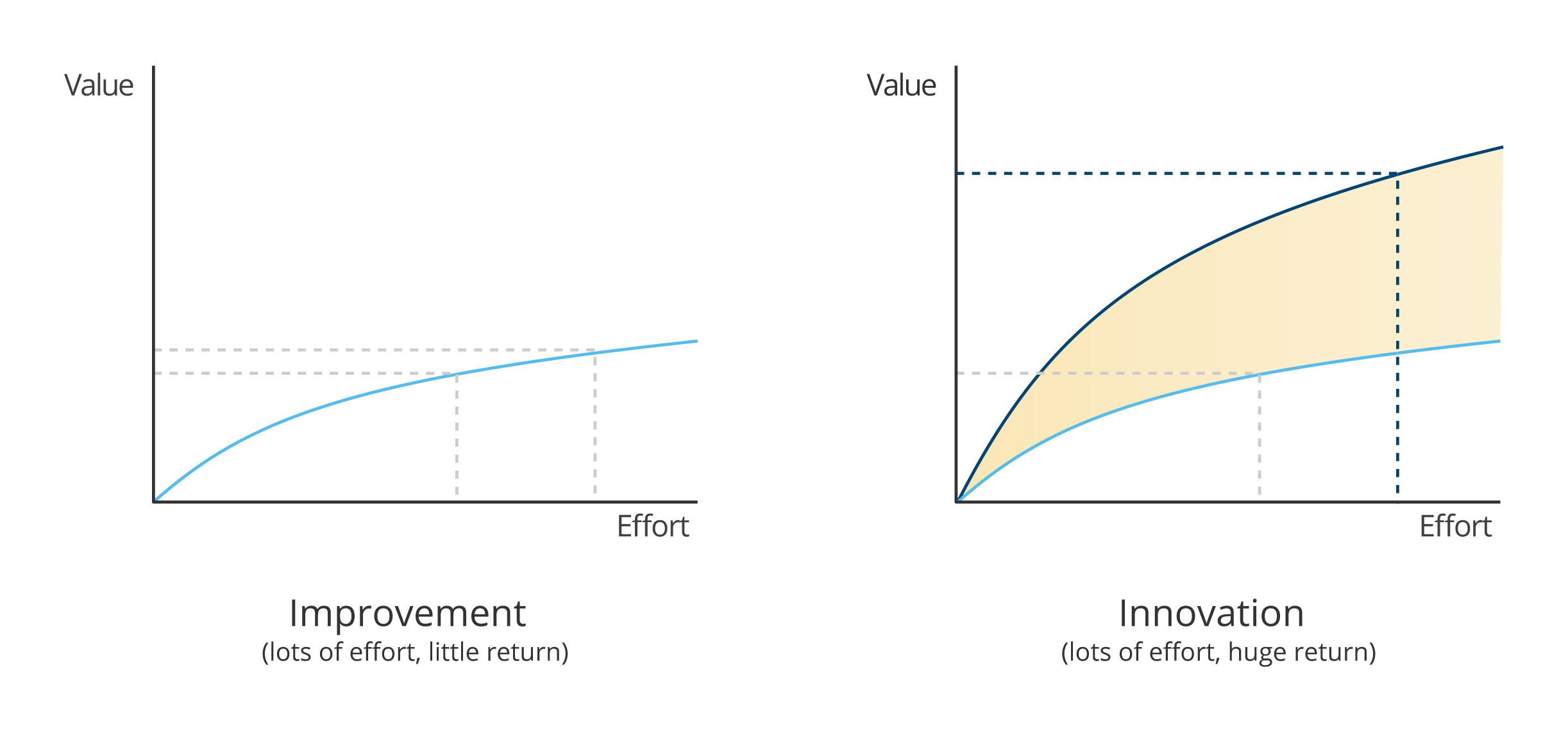 VCI-diagrams-05